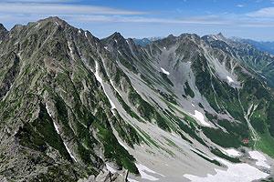 前穂高岳山頂からの眺望
